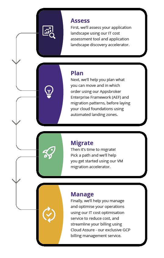 VM-migration-process_LP (1)
